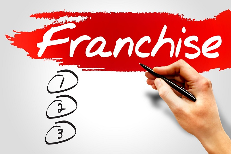 5 Legal Factors to Consider When Purchasing a Franchise Business